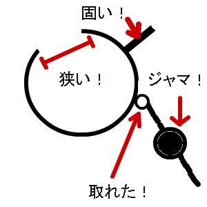 Cocolog_oekaki_2010_05_02_08_22